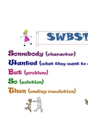 SWBST - Summarizing Strategy Poster