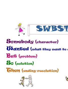 SWBST - Summarizing Strategy Poster