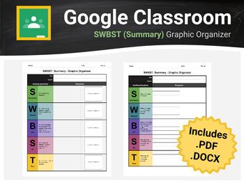 SWBST (Summary) - Graphic Organizer - For Google Classroom & Docs
