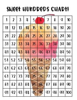SWEET Hundreds Chart