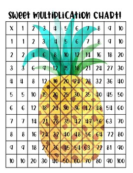 SWEET Multiplication Chart