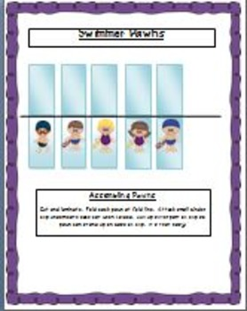 SWIM! - An Orton-Gillingham Inspired Short i Spelling Board Game