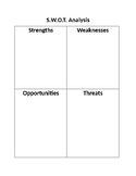 SWOT Analysis Graphic