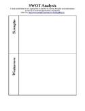 SWOT Analysis Handout Template Business