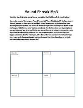 SWOT Analysis Practice: Sound Phreak Mp3