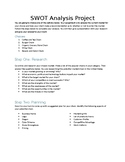 SWOT Analysis Project