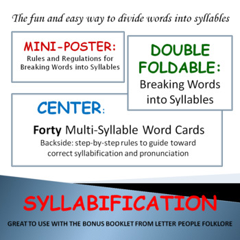 SYLLABIFICATION the fun and easy way