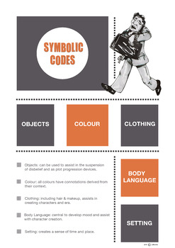MEDIA LITERACY - SYMBOLIC CODES POSTER for high school students