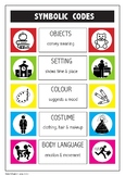 MEDIA LITERACY - SYMBOLIC CODES POSTER - for primary and junior high school