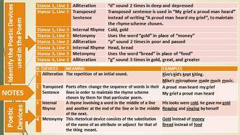 SYMPATHY POEM ANALYSIS: LESSON PLANS & RESOURCES