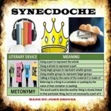 SYNECDOCHE VS METONYMY LESSON AND RESOURCES