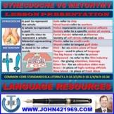 SYNECDOCHE VS METONYMY LESSON PRESENTATION