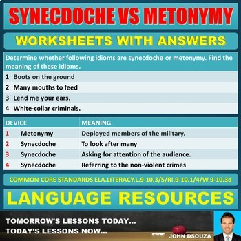 synecdoche vs metonymy worksheets with answers by john dsouza tpt