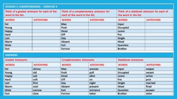 SYNONYMS AND ANTONYMS: WORKSHEETS WITH ANSWERS