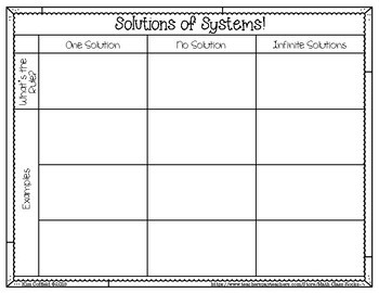 SYSTEMS OF EQUATIONS - FIND THE NUMBER OF SOLUTIONS