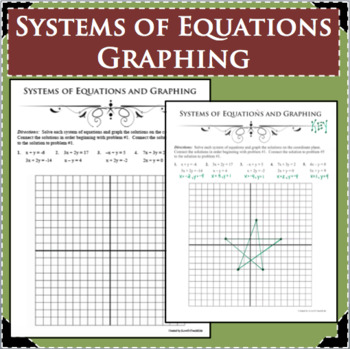 SYSTEMS OF EQUATIONS GRAPHING 4 Quadrants