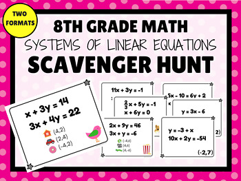 SYSTEMS OF LINEAR EQUATIONS Scavenger Hunt (8th Grade Math)
