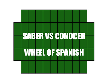 Saber Vs Conocer Wheel of Spanish