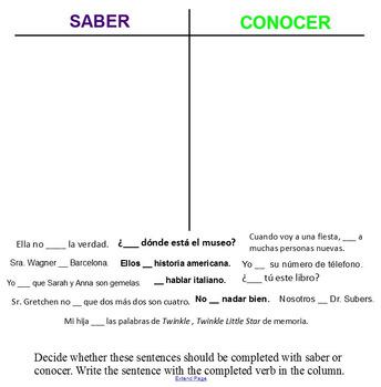 Saber and Conocer Bundle