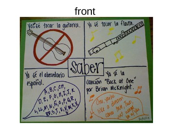 Saber and Conocer review/speaking activity