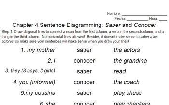 Saber vs. Conocer Sentences Worksheet