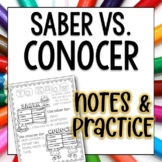 Saber vs Conocer Spanish Doodle Pages Worksheets and Notes