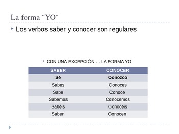 "Saber y Conocer / ""To know"" in Spanish"