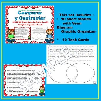 Sacando Conclusiones - Lenguaje Figurado - Comparar y Contrastar - Secuencia