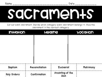 Sacrament Category Sort