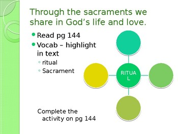 Sadlier Publishing We Live Our Faith Volume 1 Unit 3 Power Point