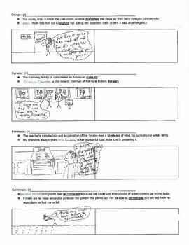 Sadlier Unit 1 Vocabulary Workshop Level B Study Tool