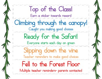 Safari Jungle Themed Center Groups and Behavior Clip System