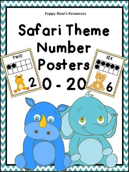 Safari Themed Number Posters
