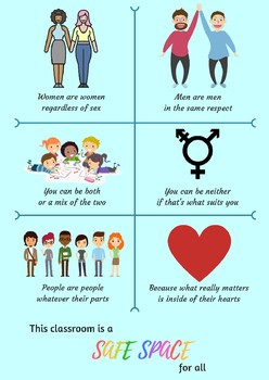 Safe space posters to support all students