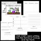 Safety Interactive Flip Book
