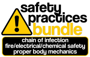 Safety Practices Bundle!  Great for Health Science Classes!