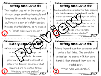 Science Lab Safety Game