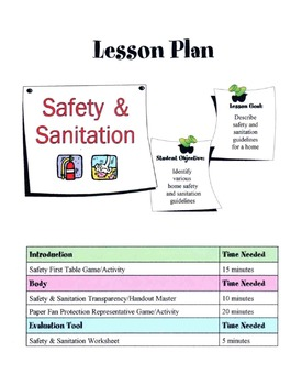 Safety & Sanitation In The Kitchen Lesson