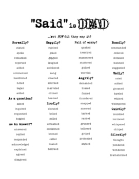 Said is Dead!