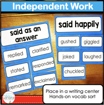 Synonyms for Said Activities