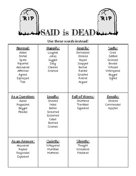 said is dead other words for said by abigail archer tpt