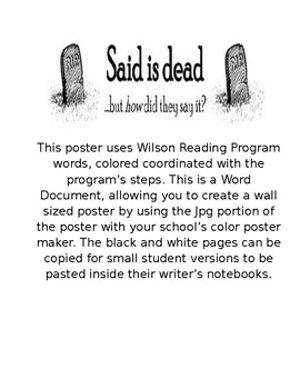 Said is Dead Poster coordinated with Wilson words