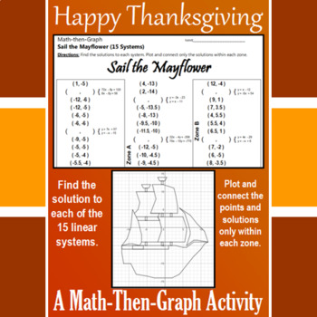 Sail the Mayflower - A Math-Then-Graph Activity - Solve 15 Systems