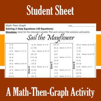 Sail the Mayflower - A Math-Then-Graph Activity - Solve 2-Step Equations