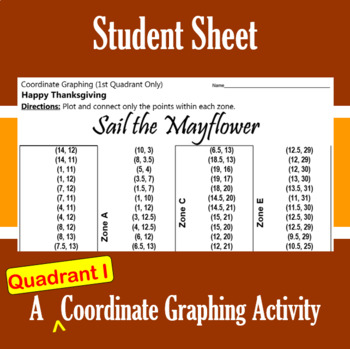 Sail the Mayflower - A Quadrant I Coordinate Graphing Activity