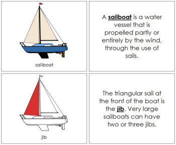 Sailboat Nomenclature Book (Red)
