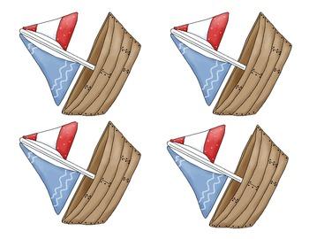 Sailing Ocean Behavior Chart