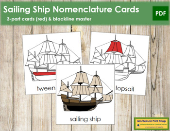 Sailing Ship Nomenclature Cards (Red)