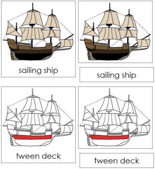 Sailing Ship Nomenclature Cards (Red)