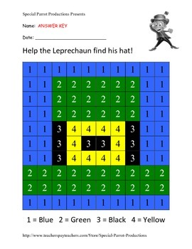 Saint Patricks Day FREE - Leprechauns Hat - Color By Numbers!